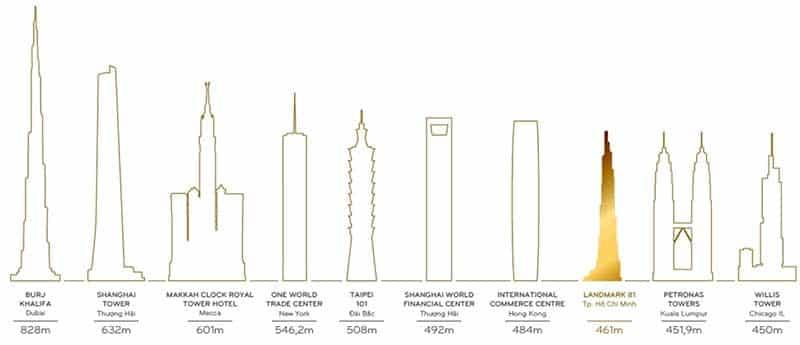 Tòa nhà cao thứ 8 trên thế giới