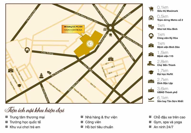 Vị trí dự án Hà Đô Centrosa