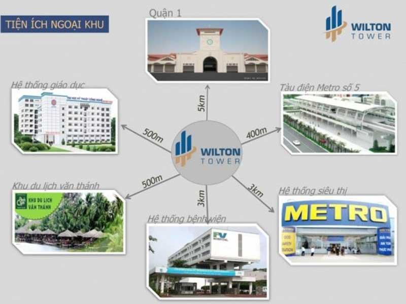 wilton-tower-binh-thanh (4)