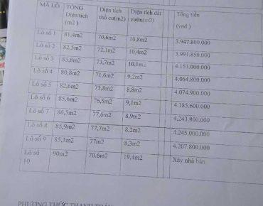 Bán Đất Nền Quận 9, Đất Nền Tăng Nhơn Phú Giá Chỉ Từ 40 triệu /m2