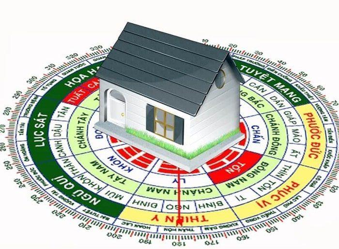 Cung mệnh là cơ sở để chọn hướng căn hộ chung cư theo tuổi