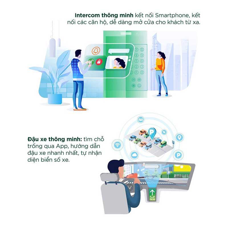 Intercom Thông minh