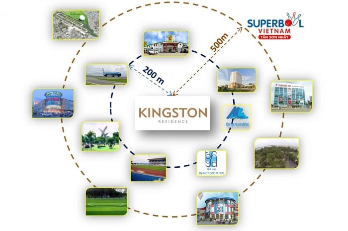 Kingston 5
