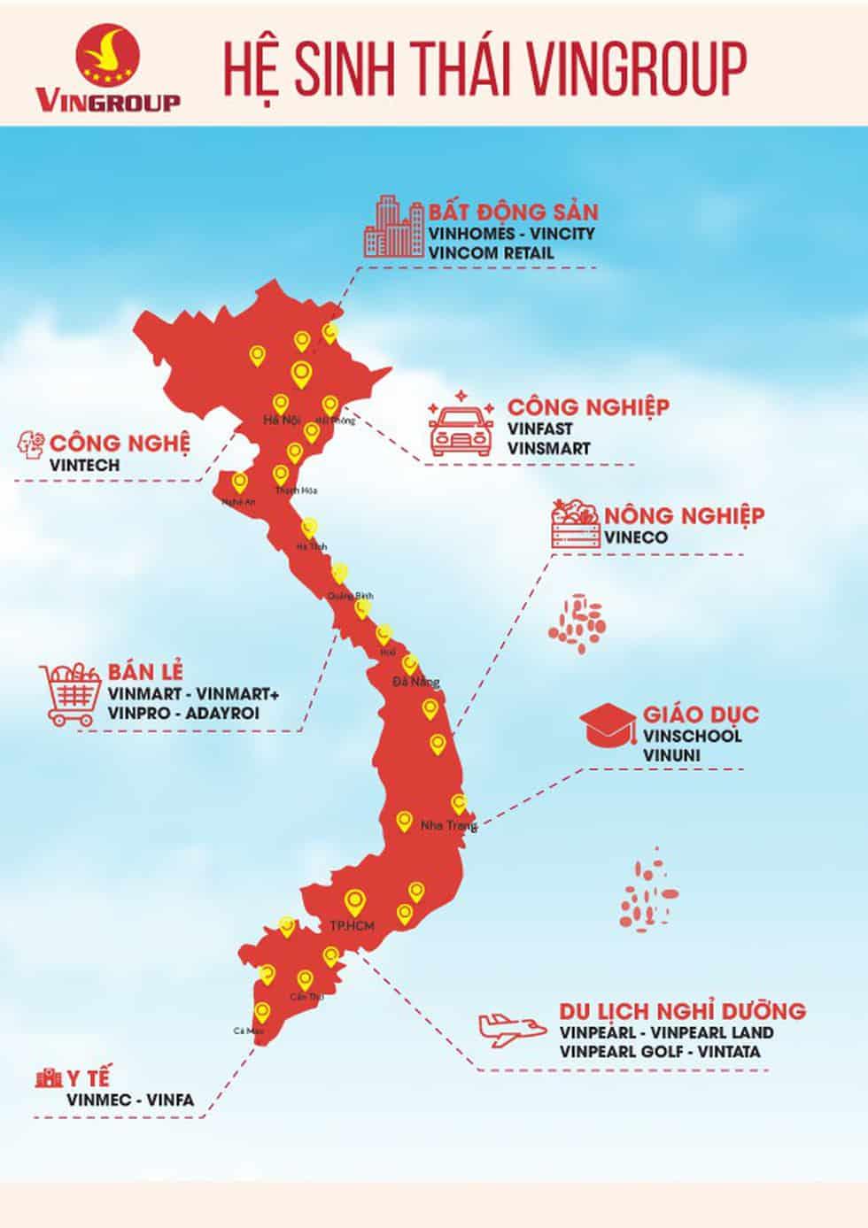 Hệ sinh thái phủ khắp Việt Nam của tập đoàn Vingroup