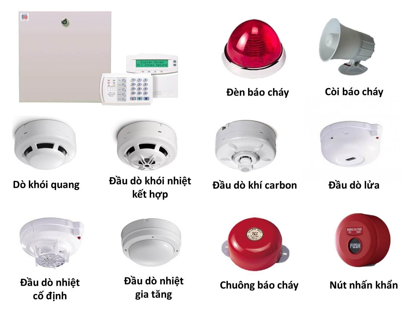 thiết bị an toàn cần có trong căn hộ