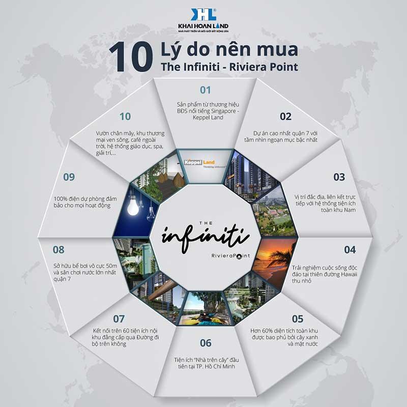 10 lí do nên mua căn hộ The Infiniti