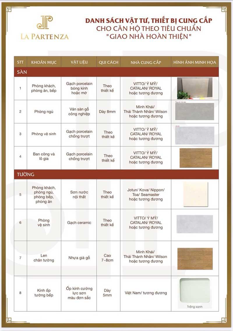 Tiêu chuẩn nội thất bàn giao căn hộ La Partenza