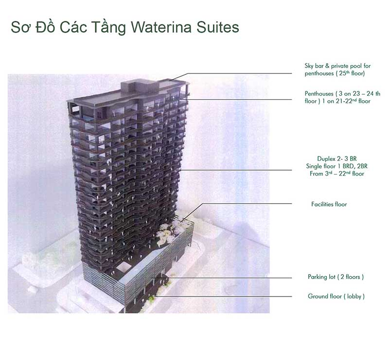 So do cac tang Waterina Suites