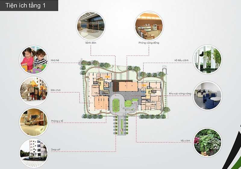 Tiện ích dự án cho thuê căn hộ The Ascent quận 2
