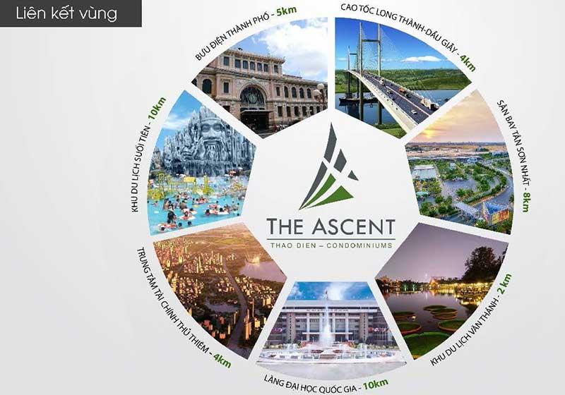 Liên kết vùng xung quanh dự án chung cư The Ascent quận 2
